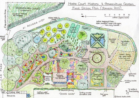 Hooke court history permaculture garden permaculture for Plan permaculture