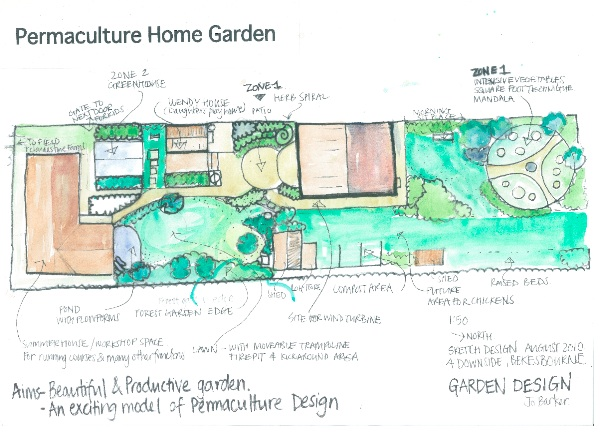 Home Garden Permaculture Association