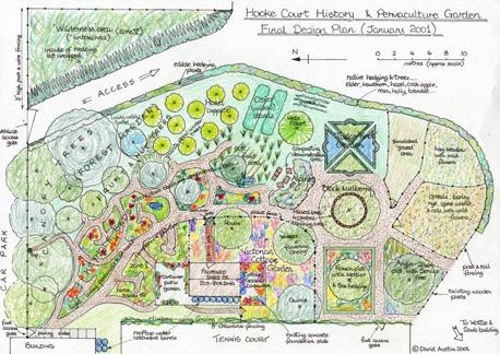 Permaculture association design hooke court history for Garden design map