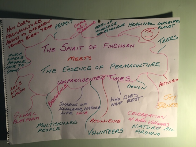 The Spirit of Findhorm meets the Essence of Permaculture in Unprecedented Times - Themes and Threads